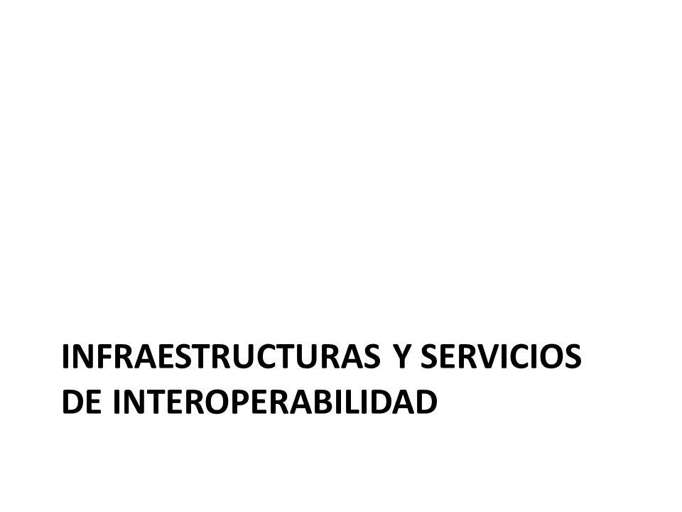 Tangibles en el SUE Recomendaciones en materia de e-Administración en el SUE (trabajo conjunto de la comisiones sectoriales de Secretarios Generales y la comisión TIC de la CRUE) Recomendaciones en materia de e-Administración en el SUE Esquema de metadatos para la implementación de la Administración electrónica en las Universidades (grupo de trabajo de la CAU) Esquema de metadatos para la implementación de la Administración electrónica en las Universidades Marco para el Intercambio de Documentos en Universidades Españolas mediante Estándares Abiertos (grupo de trabajo de software libre de CRUE- TIC) Marco para el Intercambio de Documentos en Universidades Españolas mediante Estándares Abiertos Material formativo (formato SCROM) de administración electrónica (iniciativa dentro del Plan Avanza) Cesión de diversos trabajos elaborados desde diferentes iniciativas de la Asociación Catalana de Universidades Públicas (ACUP)ACUP Plataforma de interconexión de la red académica con la red S.A.R.A.