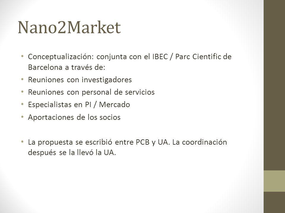 Nano2Market Conceptualización: conjunta con el IBEC / Parc Cientific de Barcelona a través de: Reuniones con investigadores Reuniones con personal de servicios Especialistas en PI / Mercado Aportaciones de los socios La propuesta se escribió entre PCB y UA.