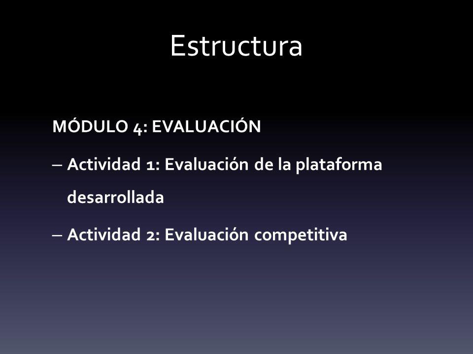 Estructura MÓDULO 4: EVALUACIÓN – Actividad 1: Evaluación de la plataforma desarrollada – Actividad 2: Evaluación competitiva
