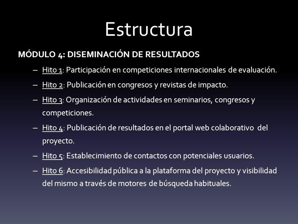 Estructura MÓDULO 4: DISEMINACIÓN DE RESULTADOS – Hito 1: Participación en competiciones internacionales de evaluación.