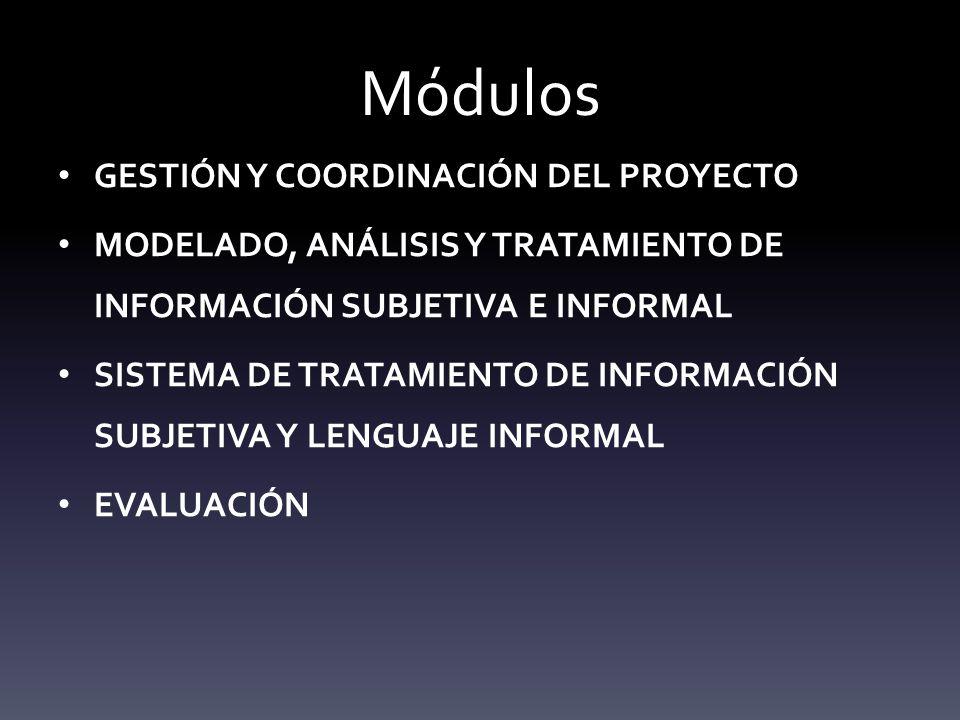 Módulos GESTIÓN Y COORDINACIÓN DEL PROYECTO MODELADO, ANÁLISIS Y TRATAMIENTO DE INFORMACIÓN SUBJETIVA E INFORMAL SISTEMA DE TRATAMIENTO DE INFORMACIÓN SUBJETIVA Y LENGUAJE INFORMAL EVALUACIÓN