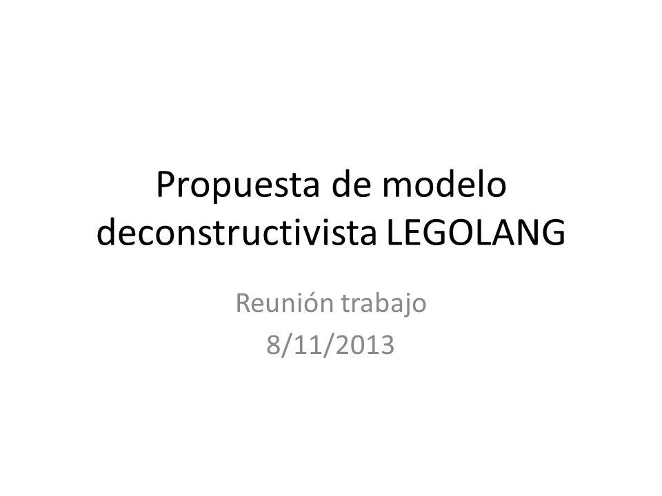 Arquitectura deconstructivista Inspirada en modelo ANSI/Sparc de BDs Nivel conceptual Nivel lógico Nivel físico Representación conceptual de un proceso de TLH.