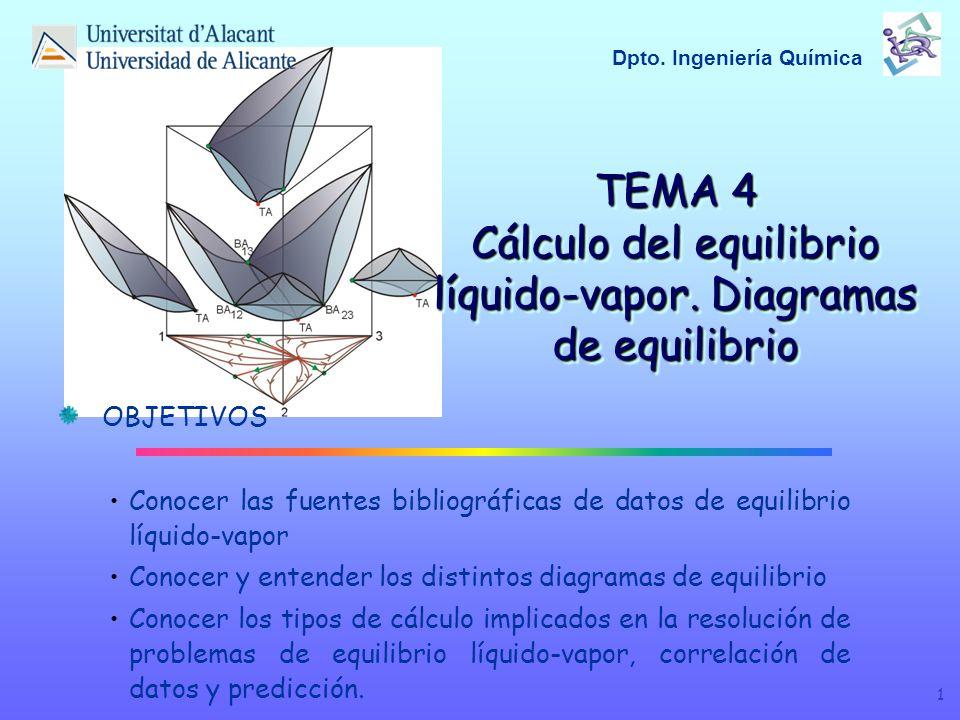 1 TEMA 4 Cálculo del equilibrio líquido-vapor.Diagramas de equilibrio Dpto.
