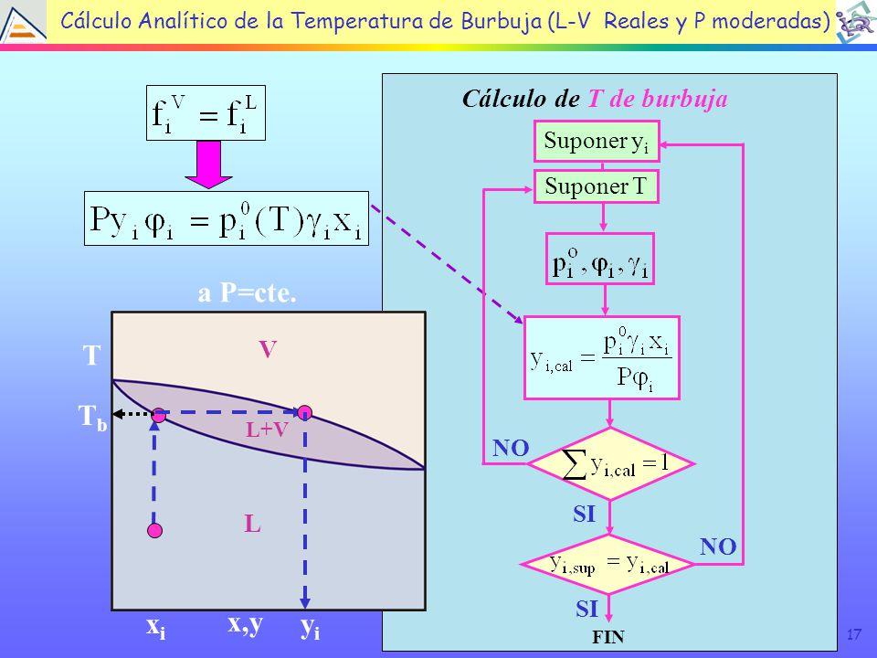 17 Cálculo de T de burbuja L V L+V x,y T a P=cte.