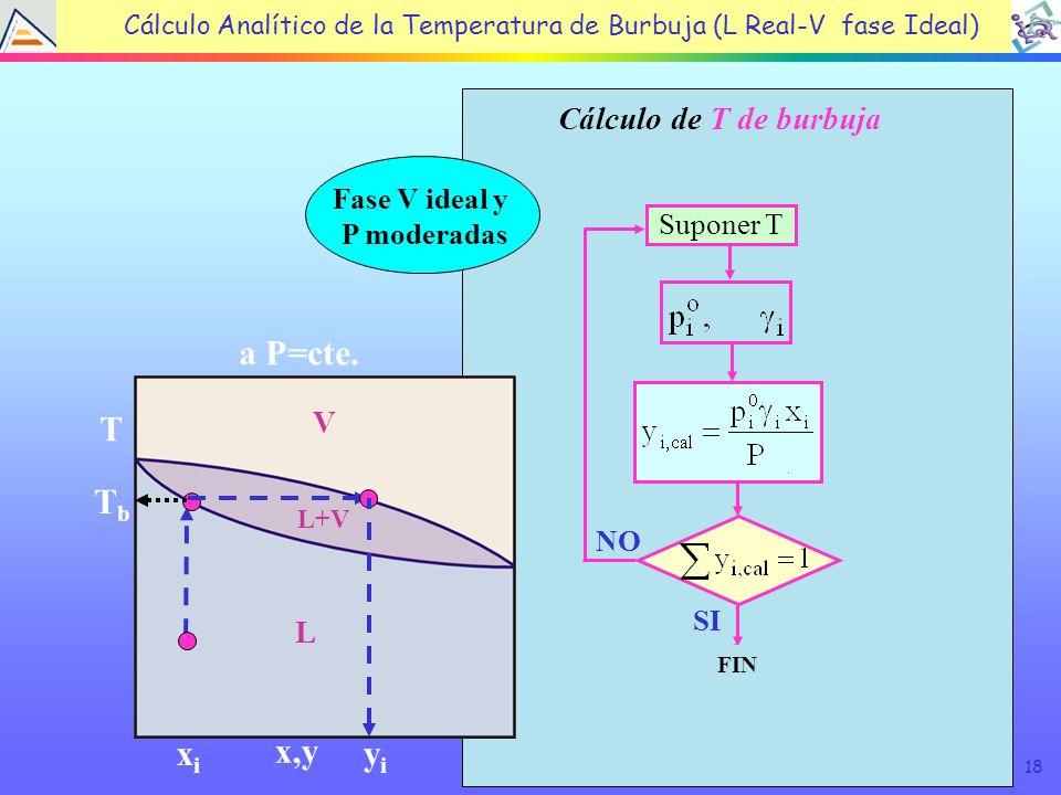 18 Cálculo Analítico de la Temperatura de Burbuja (L Real-V fase Ideal) Cálculo de T de burbuja SI NO SI Suponer T Suponer y i Fase V ideal y P moderadas FIN NO L V L+V x,y T a P=cte.
