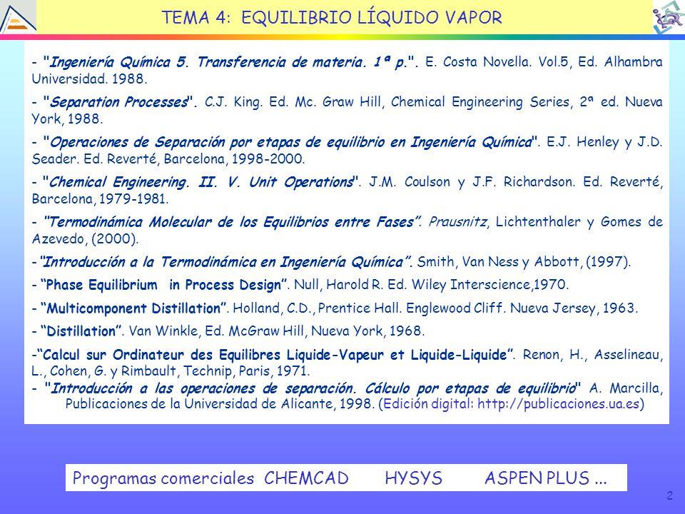 2 TEMA 4: EQUILIBRIO LÍQUIDO VAPOR - Ingeniería Química 5.