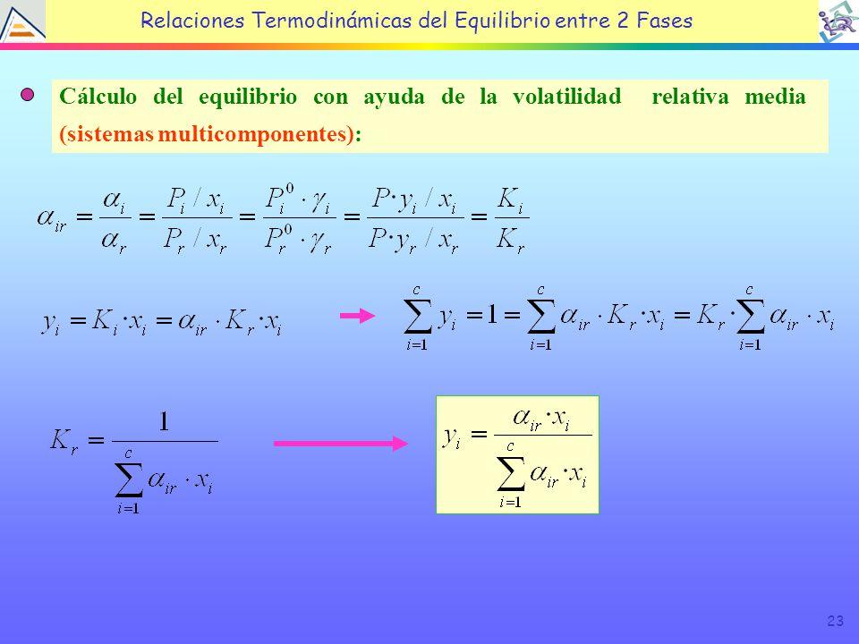 23 Cálculo del equilibrio con ayuda de la volatilidad relativa media (sistemas multicomponentes): Relaciones Termodinámicas del Equilibrio entre 2 Fases