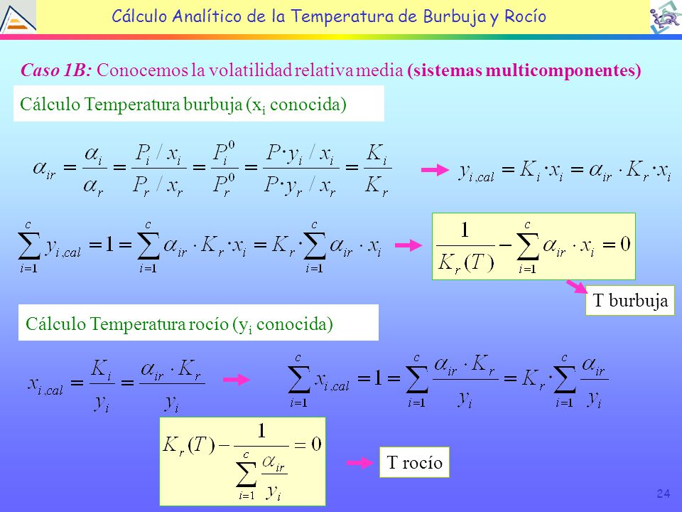 24 Cálculo Temperatura burbuja (x i conocida) T burbuja Cálculo Temperatura rocío (y i conocida) T rocío Cálculo Analítico de la Temperatura de Burbuja y Rocío Caso 1B: Conocemos la volatilidad relativa media (sistemas multicomponentes)