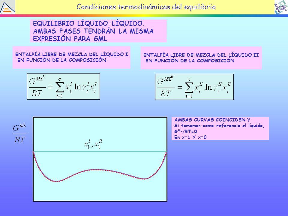 Condiciones termodinámicas del equilibrio EQUILIBRIO LÍQUIDO-LÍQUIDO.