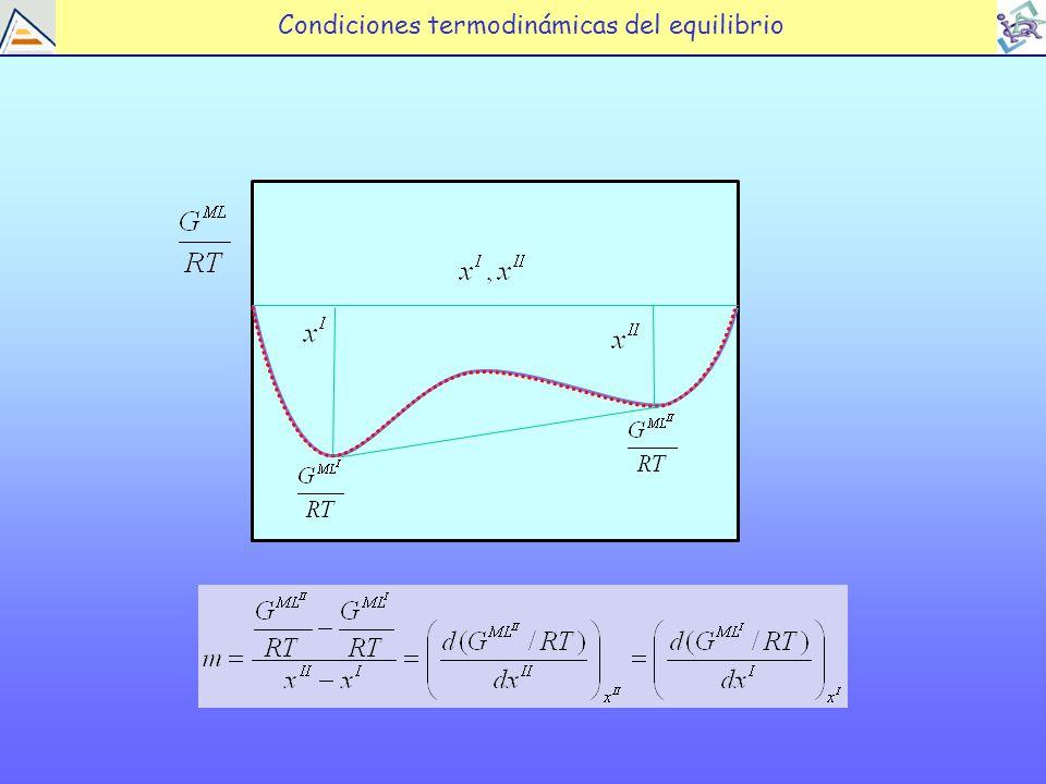 Condiciones termodinámicas del equilibrio