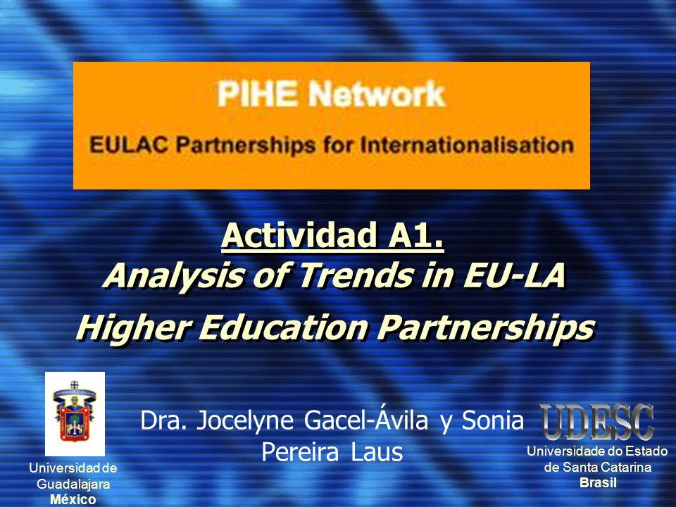 Actividad A1.Analysis of Trends in EU-LA Higher Education Partnerships Dra.