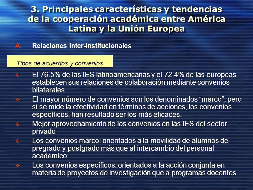 3. Principales características y tendencias de la cooperación académica entre América Latina y la Unión Europea A.Relaciones Inter-institucionales El