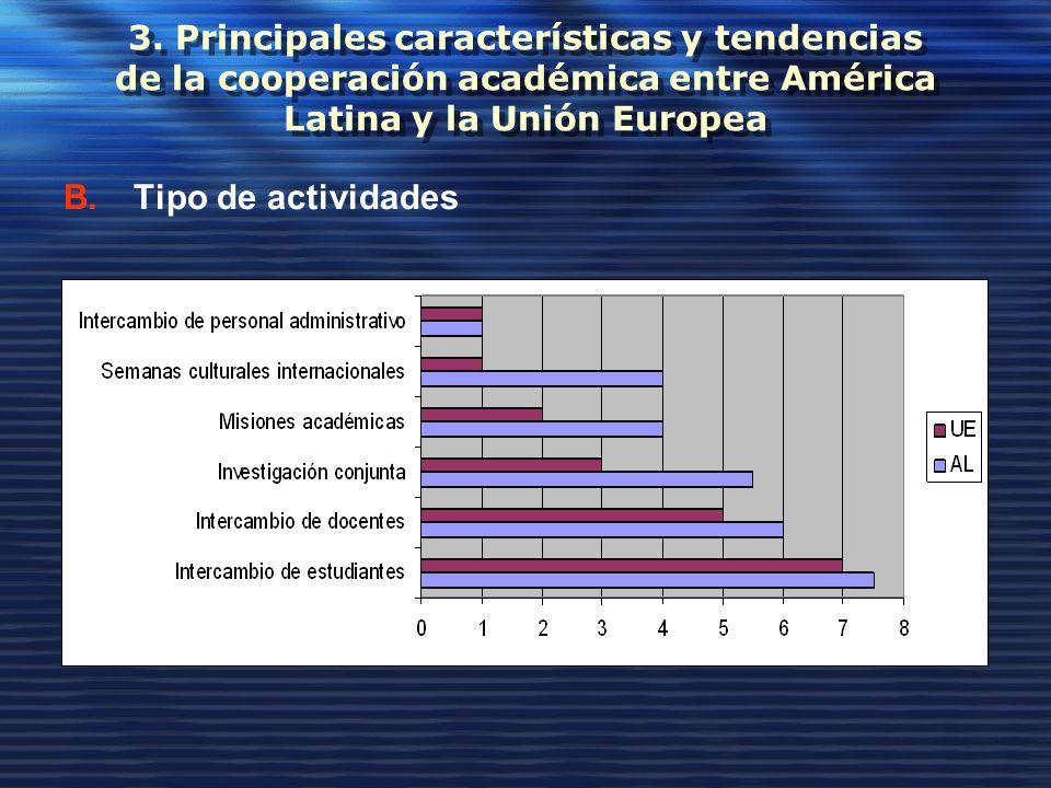 3. Principales características y tendencias de la cooperación académica entre América Latina y la Unión Europea B.Tipo de actividades