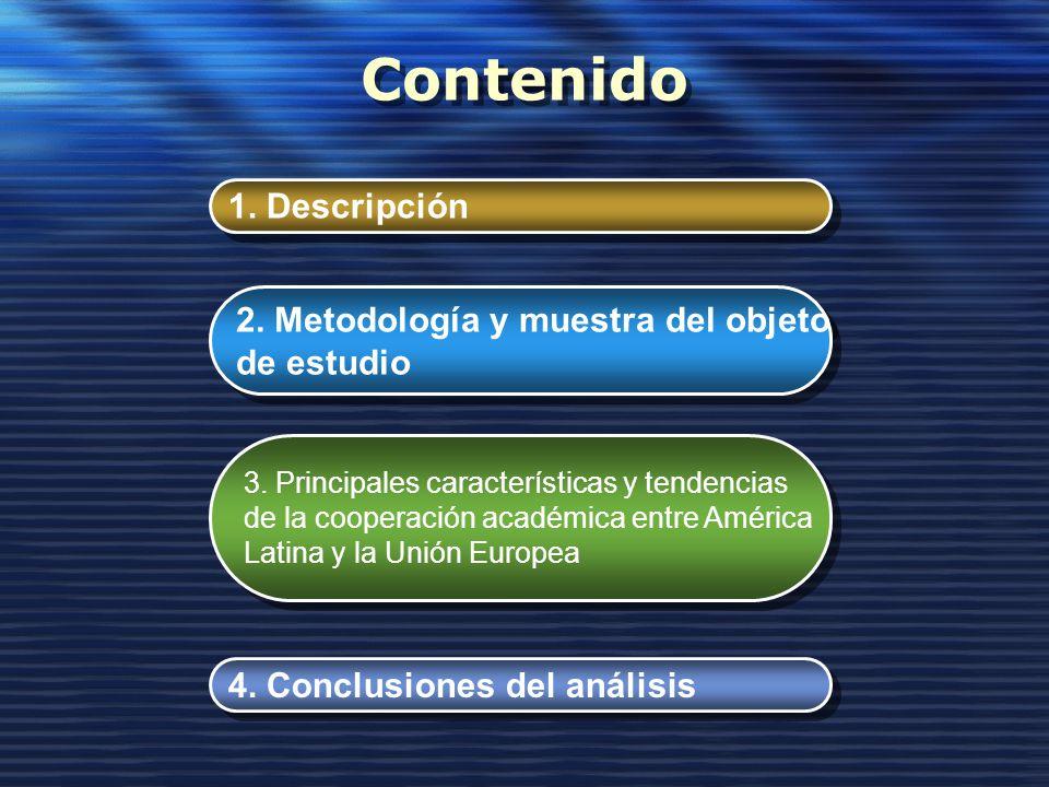 Contenido 1.Descripción 2. Metodología y muestra del objeto de estudio 2.