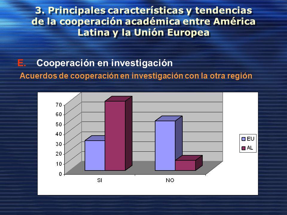 3. Principales características y tendencias de la cooperación académica entre América Latina y la Unión Europea E.Cooperación en investigación Acuerdo