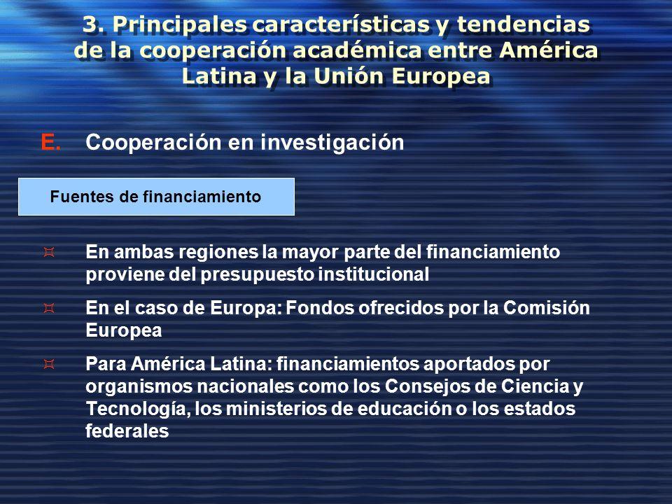 3. Principales características y tendencias de la cooperación académica entre América Latina y la Unión Europea E.Cooperación en investigación En amba
