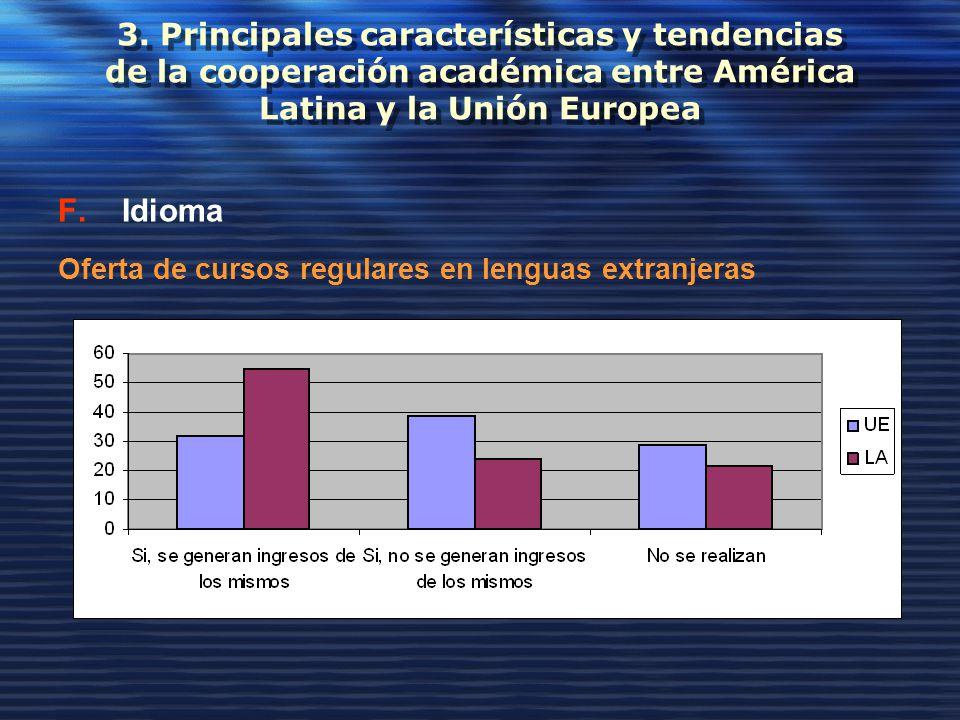 3. Principales características y tendencias de la cooperación académica entre América Latina y la Unión Europea F.Idioma Oferta de cursos regulares en