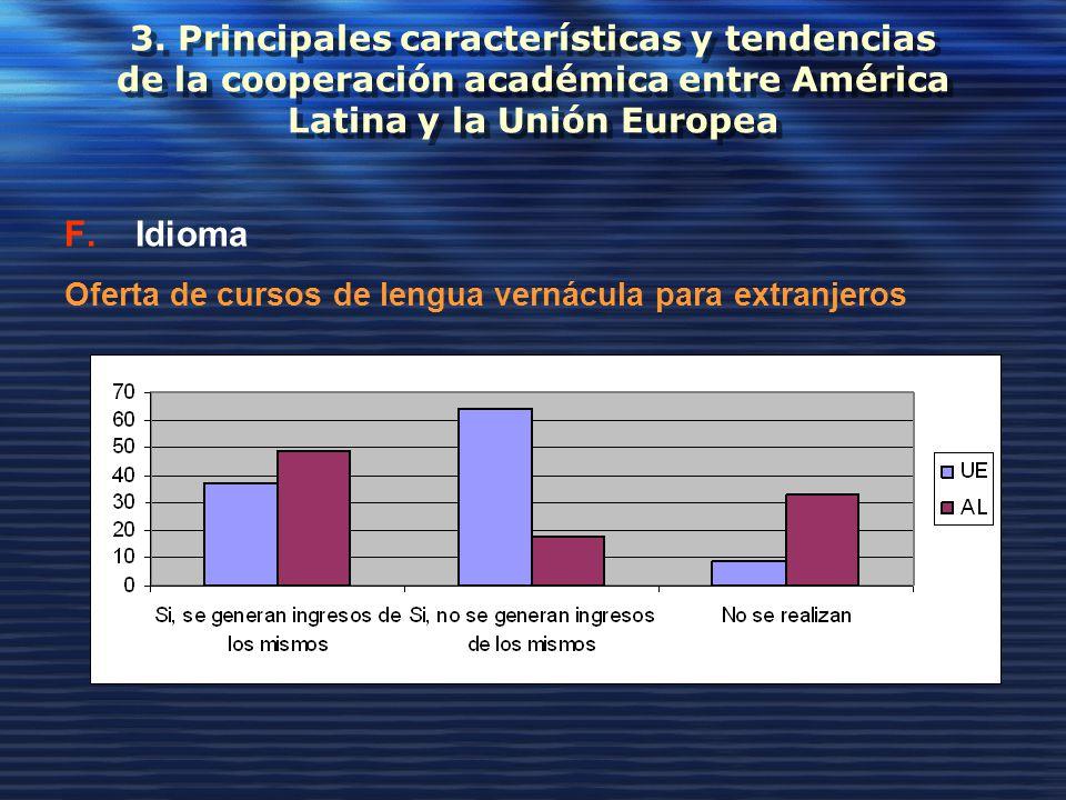 3. Principales características y tendencias de la cooperación académica entre América Latina y la Unión Europea F.Idioma Oferta de cursos de lengua ve