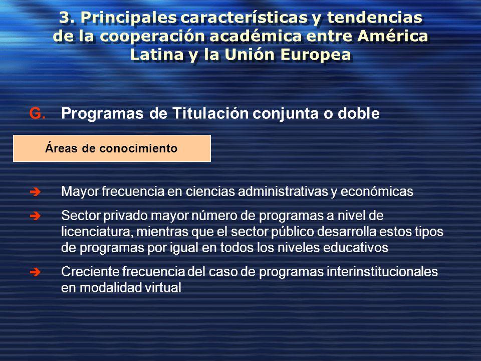 3. Principales características y tendencias de la cooperación académica entre América Latina y la Unión Europea G. Programas de Titulación conjunta o