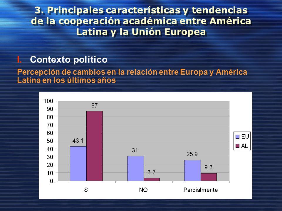 3. Principales características y tendencias de la cooperación académica entre América Latina y la Unión Europea I. Contexto político Percepción de cam