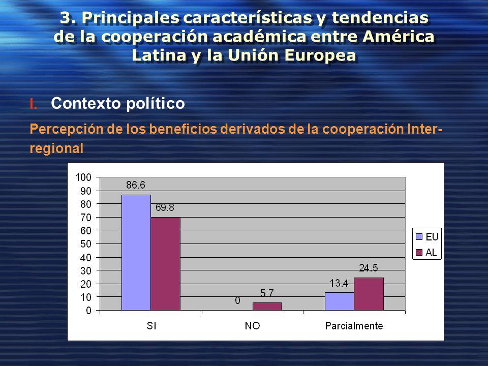 3. Principales características y tendencias de la cooperación académica entre América Latina y la Unión Europea I. Contexto político Percepción de los
