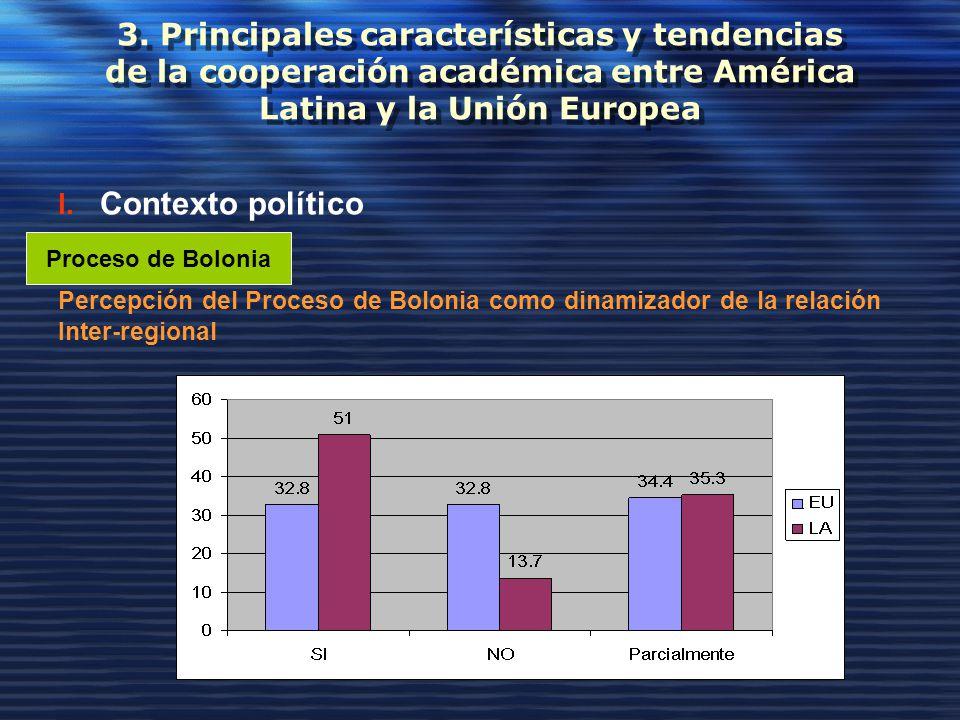 3. Principales características y tendencias de la cooperación académica entre América Latina y la Unión Europea I. Contexto político Percepción del Pr