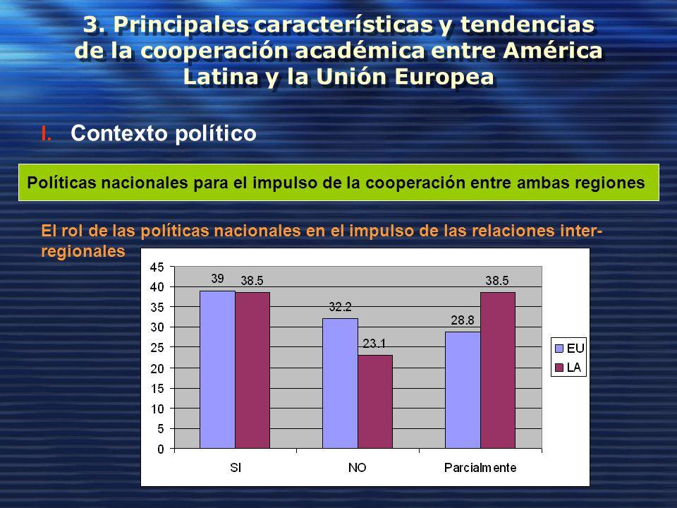 3. Principales características y tendencias de la cooperación académica entre América Latina y la Unión Europea I. Contexto político El rol de las pol