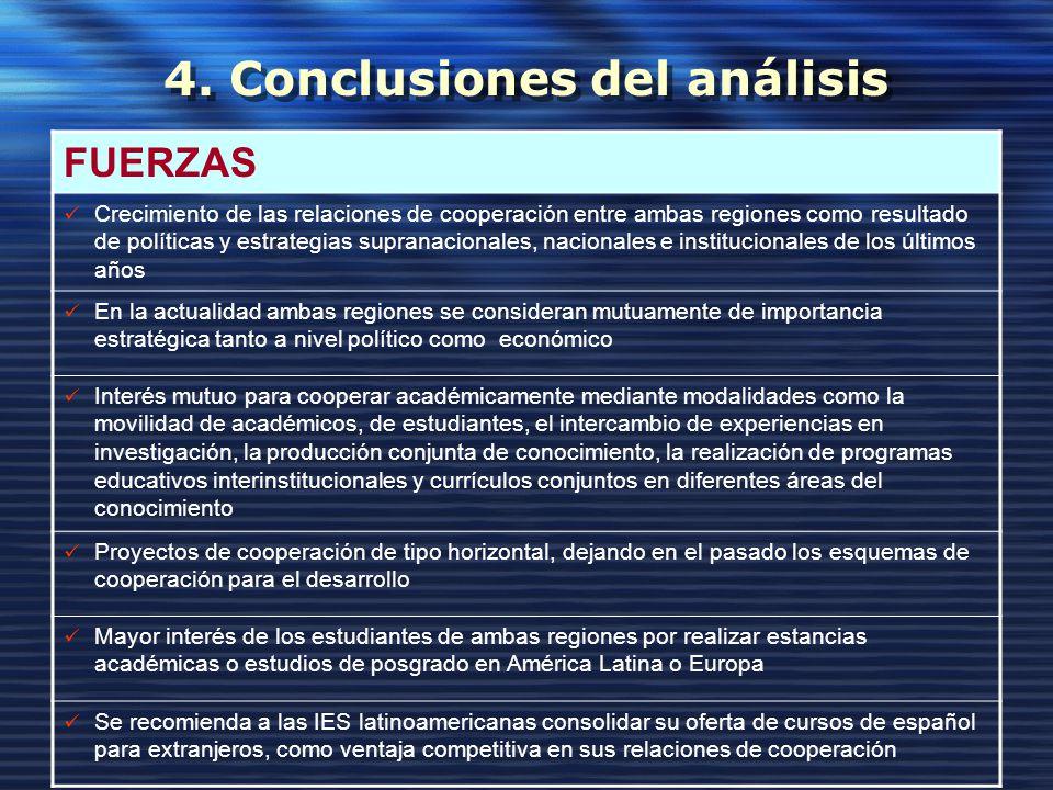 4. Conclusiones del análisis FUERZAS Crecimiento de las relaciones de cooperación entre ambas regiones como resultado de políticas y estrategias supra