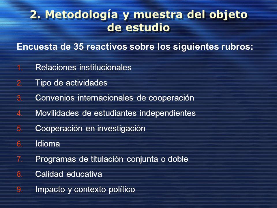 2. Metodología y muestra del objeto de estudio Encuesta de 35 reactivos sobre los siguientes rubros: 1. Relaciones institucionales 2. Tipo de activida
