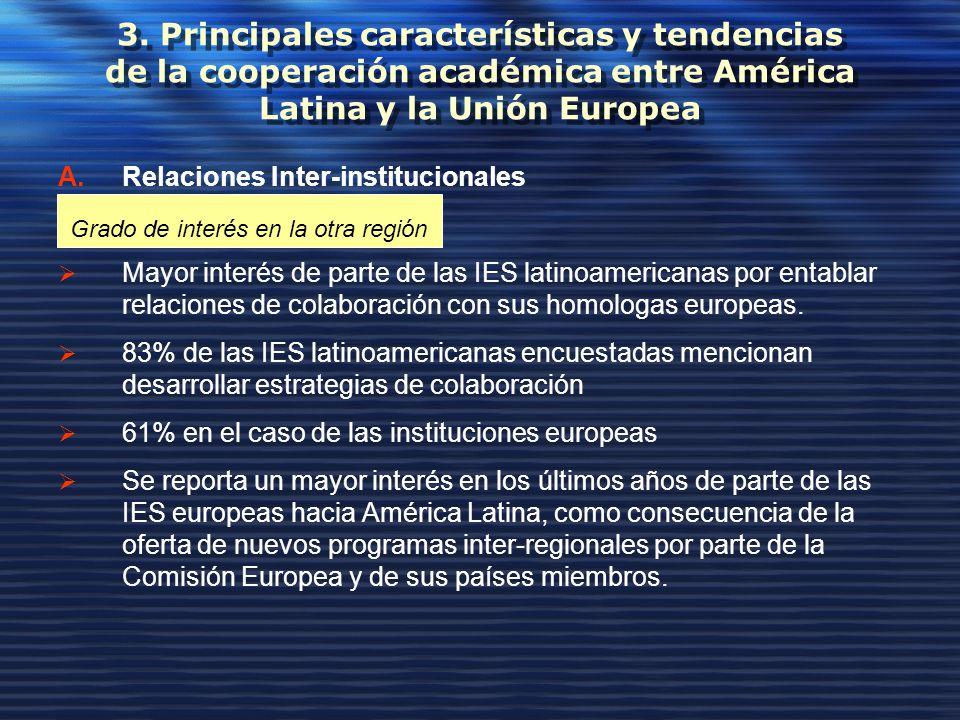 3. Principales características y tendencias de la cooperación académica entre América Latina y la Unión Europea A.Relaciones Inter-institucionales May