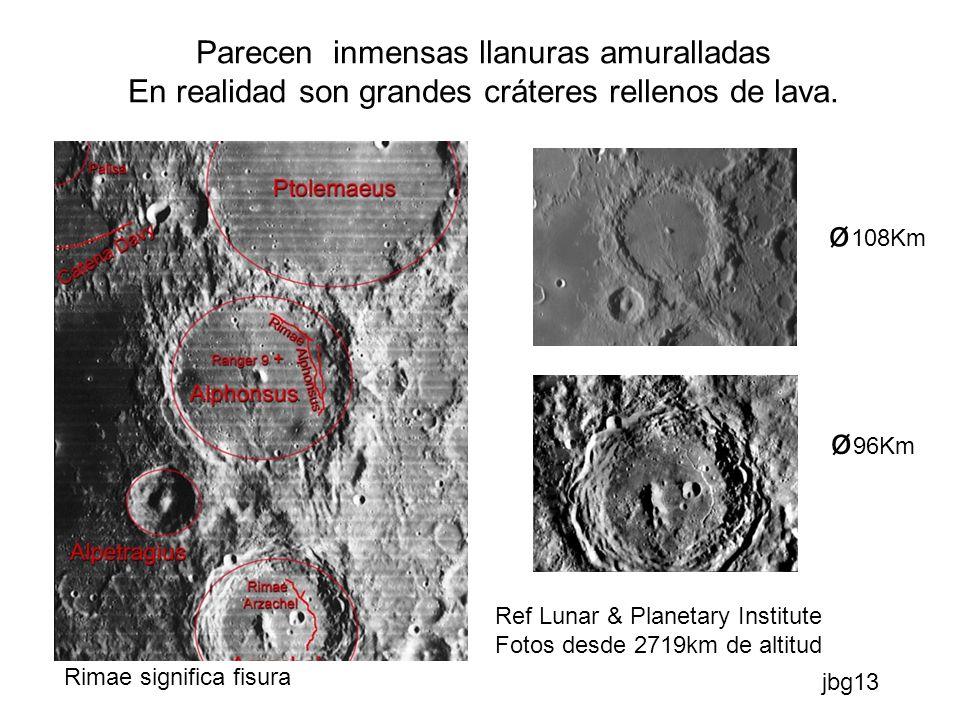La lava liquida fluyendo dentro de una depresión cubre el fondo que resulta estar escondido y deja el cráter con una superficie lisa pero impactos posteriores dan origen a nuevos cráteres.