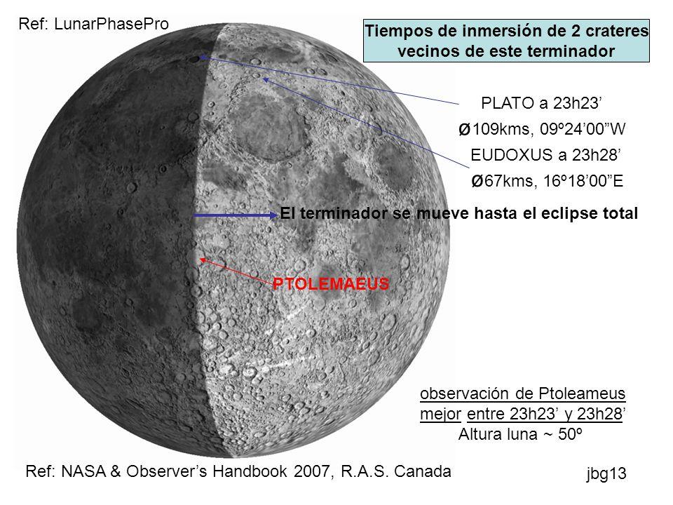 Tiempos de salida de 2 crateres vecinos de este terminador THYCO a 01h36 ø 102kms,11º0600W MANILIUS a 01h37 Ø 38kms, 09º0600E El terminador se mueve hasta el fin del eclipse total observación de Ptolemaeus mejor entre 01h36 y 01h37 Altura luna ~57º Ref: NASA & Observers Handbook 2007, R.A.S.