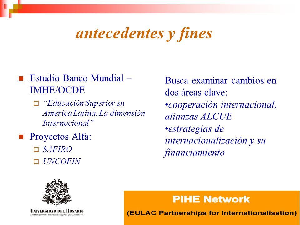 Estudio Banco Mundial – IMHE/OCDE Educación Superior en América Latina. La dimensión Internacional Proyectos Alfa: SAFIRO UNCOFIN antecedentes y fines