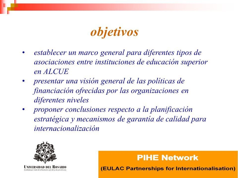 objetivos establecer un marco general para diferentes tipos de asociaciones entre instituciones de educación superior en ALCUE presentar una visión ge