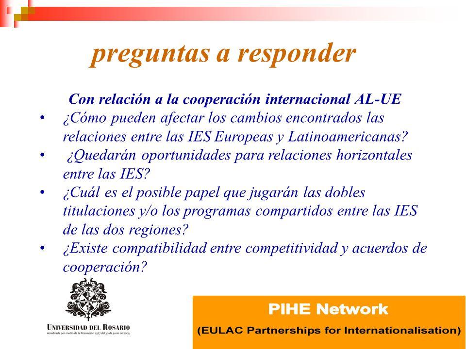 Con relación a la cooperación internacional AL-UE ¿Cómo pueden afectar los cambios encontrados las relaciones entre las IES Europeas y Latinoamericana