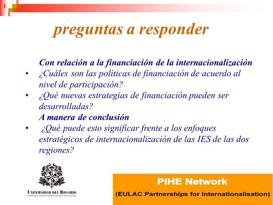 Con relación a la financiación de la internacionalización ¿Cuáles son las políticas de financiación de acuerdo al nivel de participación? ¿Qué nuevas