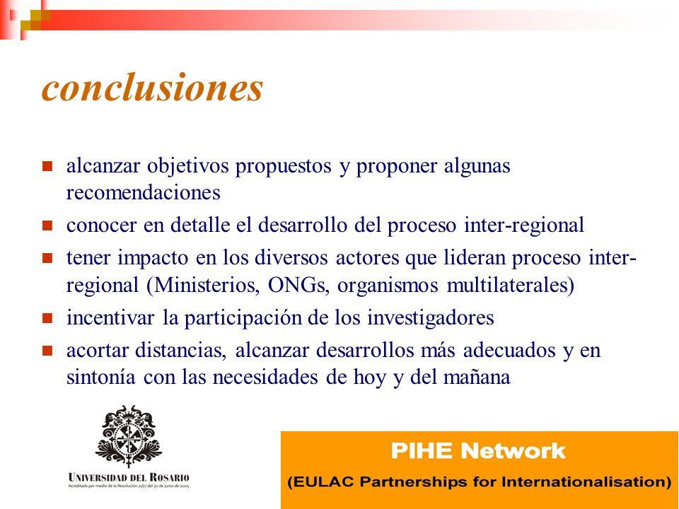 conclusiones alcanzar objetivos propuestos y proponer algunas recomendaciones conocer en detalle el desarrollo del proceso inter-regional tener impact