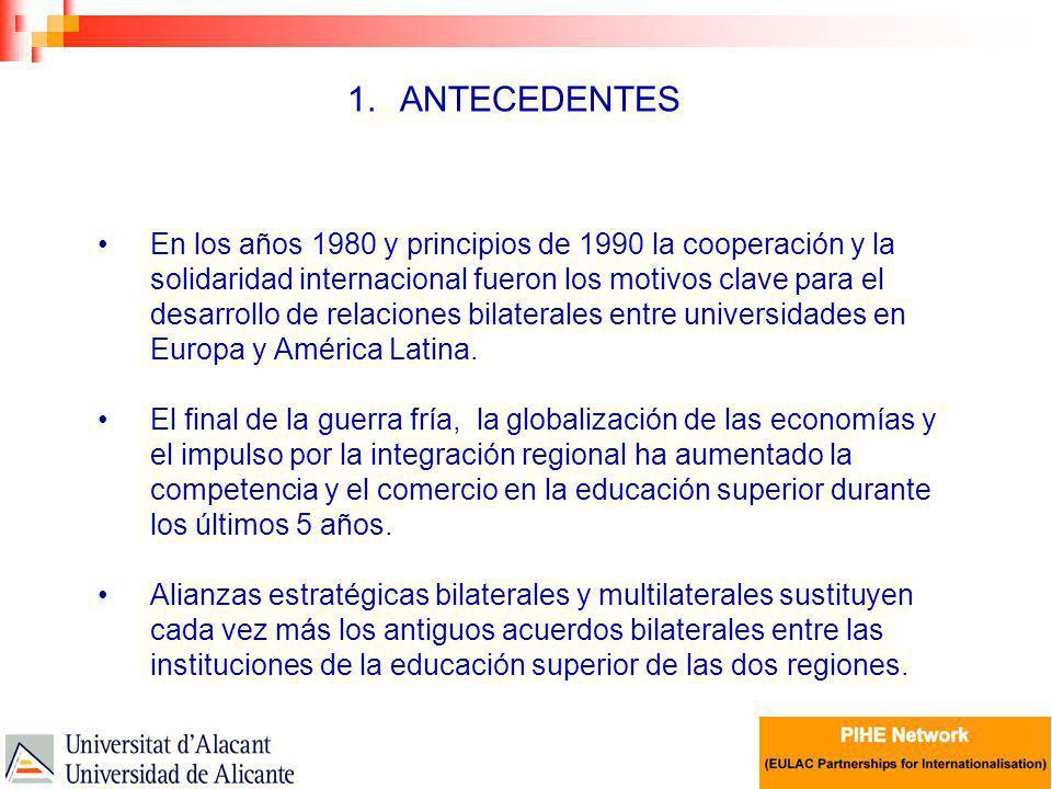 1.ANTECEDENTES En los años 1980 y principios de 1990 la cooperación y la solidaridad internacional fueron los motivos clave para el desarrollo de relaciones bilaterales entre universidades en Europa y América Latina.