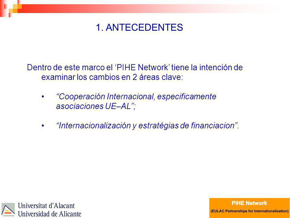 1. ANTECEDENTES Dentro de este marco el PIHE Network tiene la intención de examinar los cambios en 2 áreas clave: Cooperación Internacional, especific
