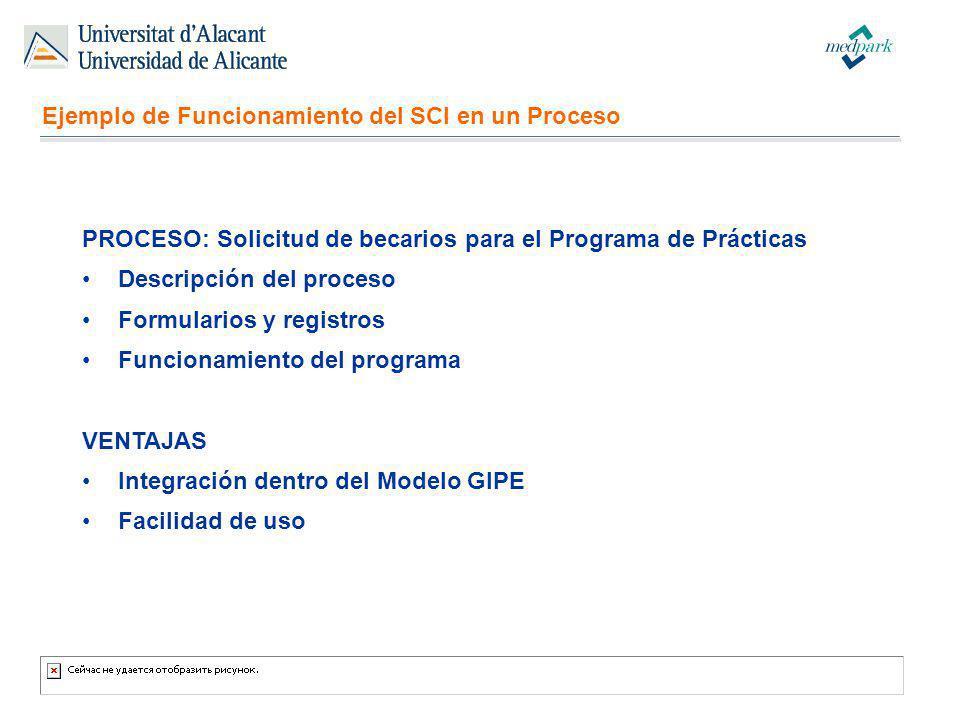 Ejemplo de Funcionamiento del SCI en un Proceso PROCESO: Solicitud de becarios para el Programa de Prácticas Descripción del proceso Formularios y reg