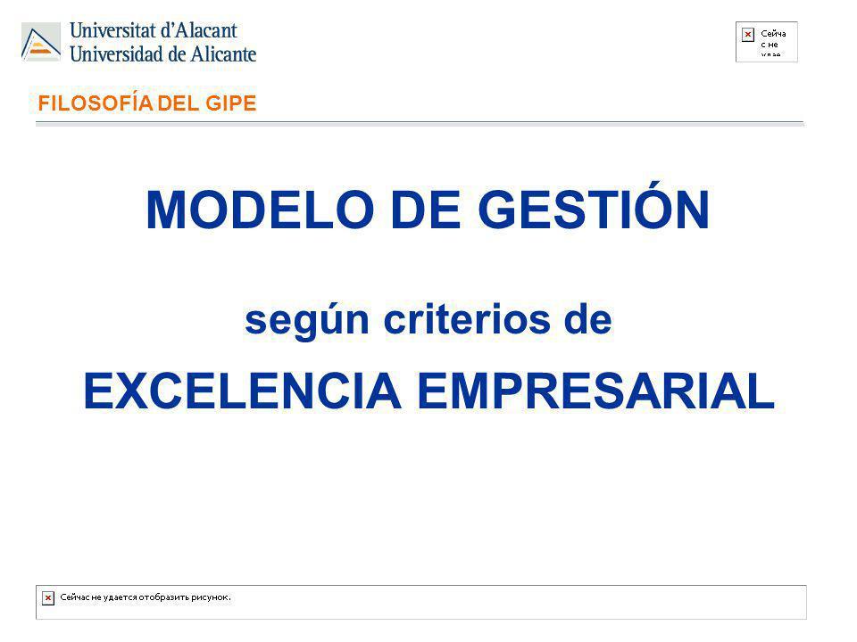 MODELO DE GESTIÓN según criterios de EXCELENCIA EMPRESARIAL FILOSOFÍA DEL GIPE