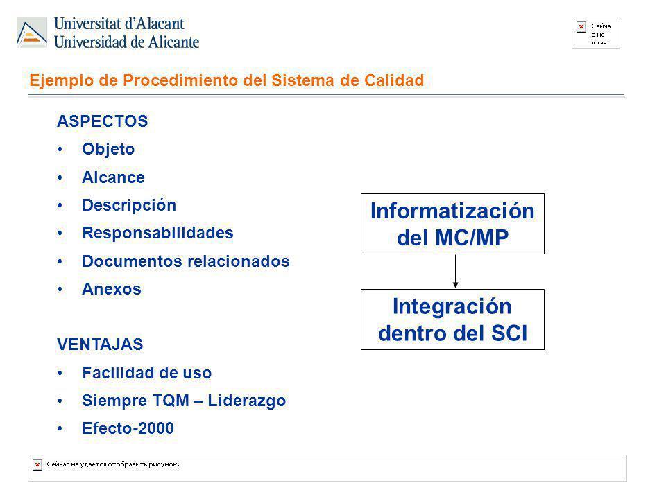 Ejemplo de Procedimiento del Sistema de Calidad ASPECTOS Objeto Alcance Descripción Responsabilidades Documentos relacionados Anexos VENTAJAS Facilida