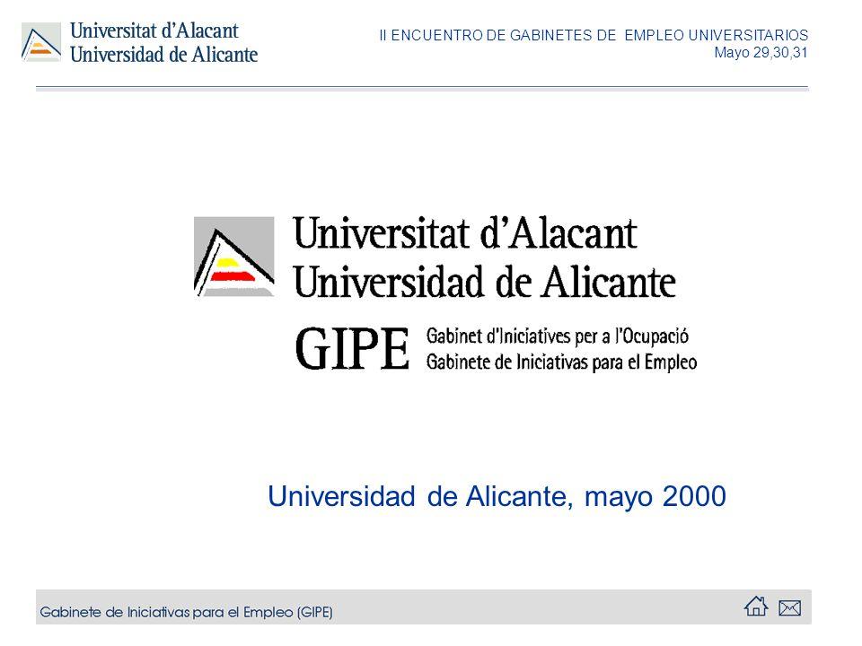 Universidad de Alicante, mayo 2000 II ENCUENTRO DE GABINETES DE EMPLEO UNIVERSITARIOS Mayo 29,30,31
