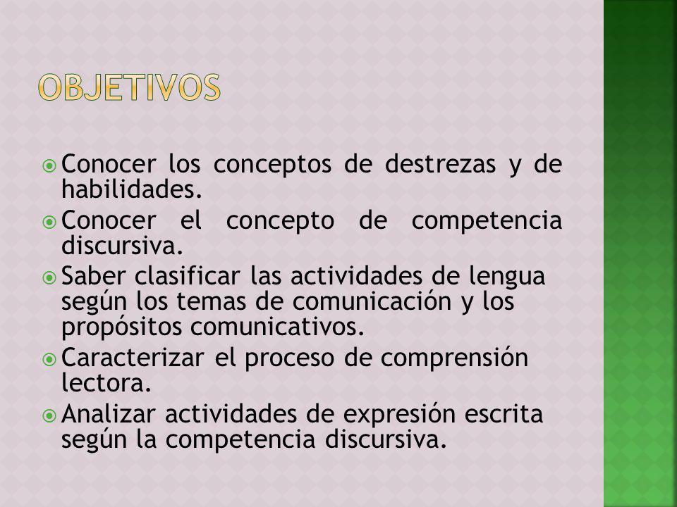 1.Destrezas y Habilidades 2. Las actividades de la lengua 2.1.