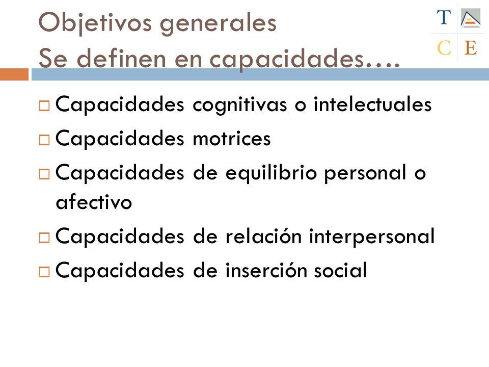 Objetivos generales Se definen en capacidades…. Capacidades cognitivas o intelectuales Capacidades motrices Capacidades de equilibrio personal o afect