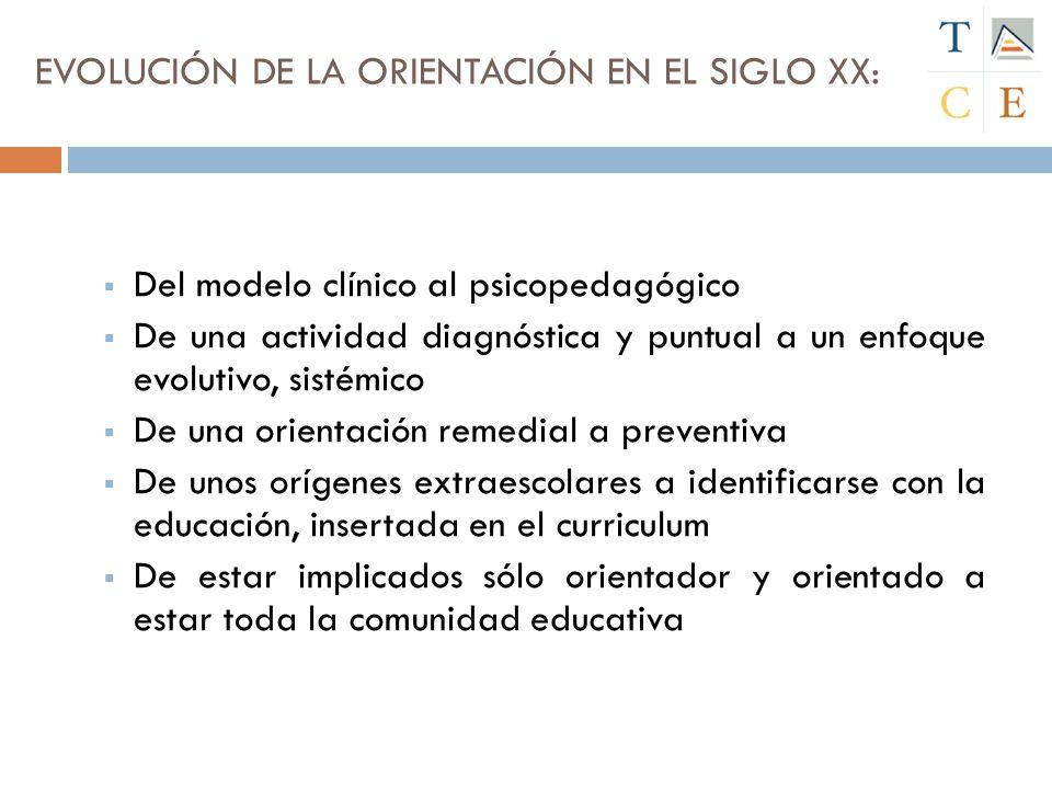 Del modelo clínico al psicopedagógico De una actividad diagnóstica y puntual a un enfoque evolutivo, sistémico De una orientación remedial a preventiv