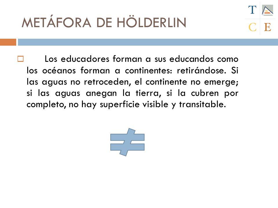 METÁFORA DE HÖLDERLIN Los educadores forman a sus educandos como los océanos forman a continentes: retirándose. Si las aguas no retroceden, el contine
