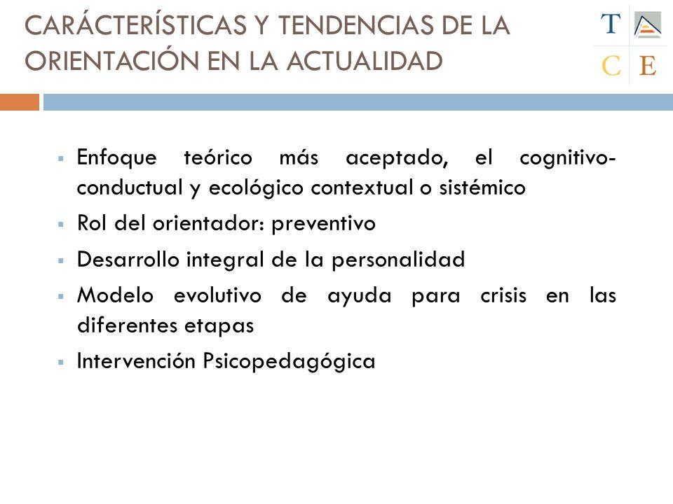 Enfoque teórico más aceptado, el cognitivo- conductual y ecológico contextual o sistémico Rol del orientador: preventivo Desarrollo integral de la per