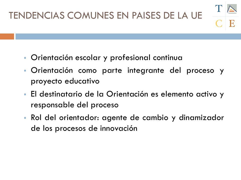 Orientación escolar y profesional continua Orientación como parte integrante del proceso y proyecto educativo El destinatario de la Orientación es ele