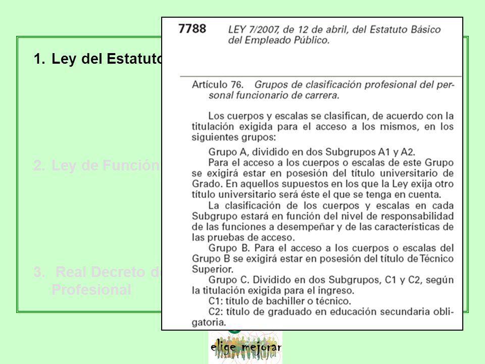 1.Ley del Estatuto Básico del Empleado Público 2.Ley de Función Pública (Borrador) 3. Real Decreto de Ordenación de la Formación Profesional